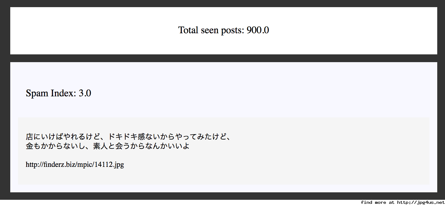 Announcing the new spam detector.->画像>7枚